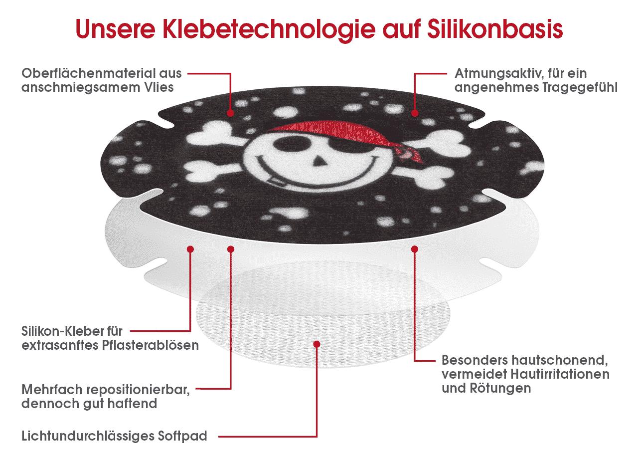 Piratenpflaster Klebetechnologie