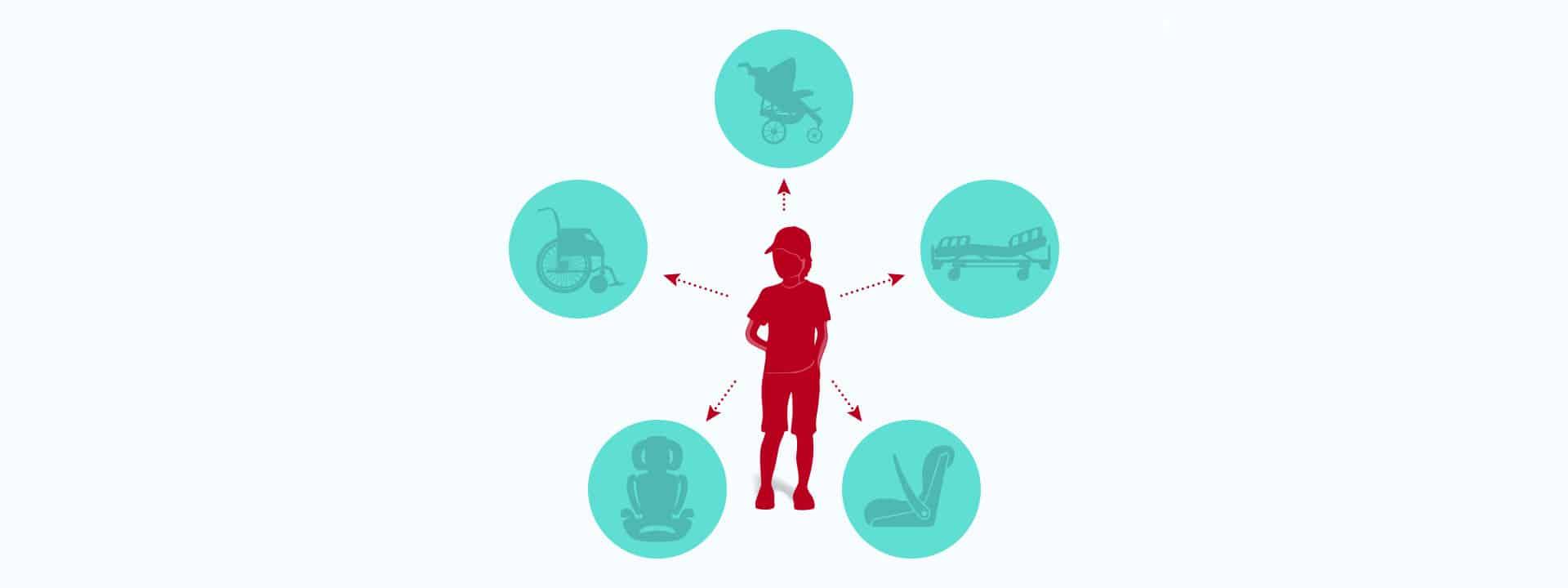 Übernahme von Hilfsmittelkosten bei Epidermolysis bullosa